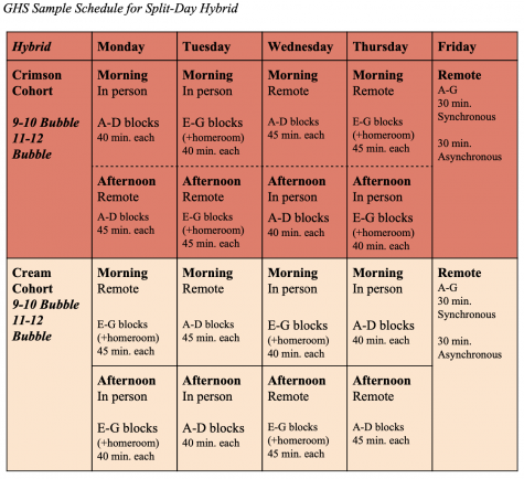 GHS sample schedule for a split day hybrid model
