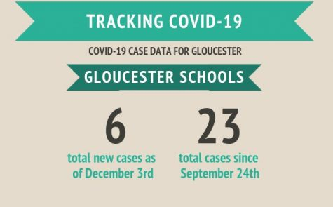 UPDATED: Tracking COVID-19
