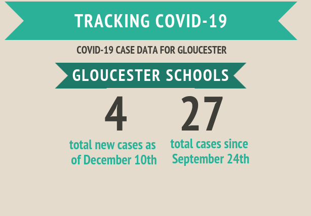 UPDATED 12/10: Tracking COVID-19